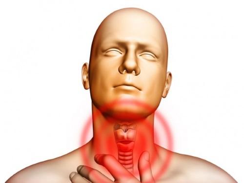 Жжение и боль в горле