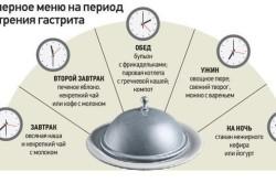 Примерное меню при обострении острого гастрита