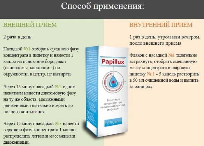 Папилюкс
